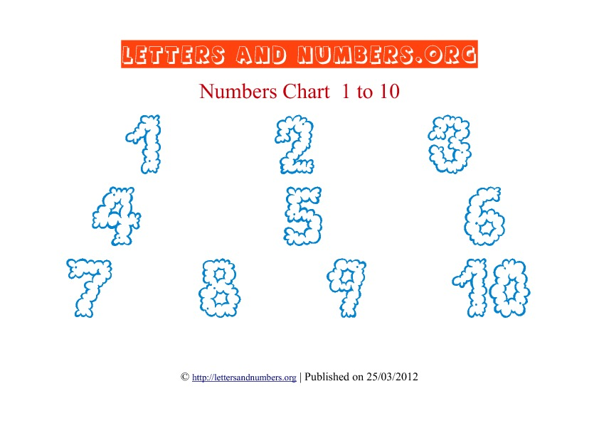 Printable Number Chart Blue