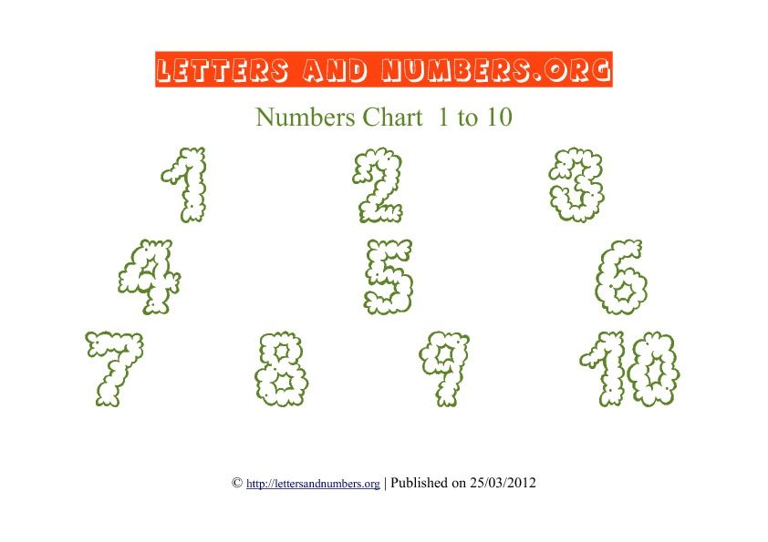 Printable Number Chart Green