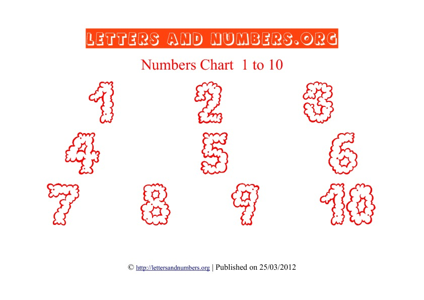 Printable Number Chart Red
